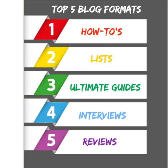 "top-blogging-formats ""width ="" 700 ""height ="" 700 ""srcset ="" https://g6yi5yds49-flywheel.netdna-ssl.com/wp-content/uploads/2019/08/top-blogging-formats-700x700 .jpg 700w, https://g6yi5yds49-flywheel.netdna-ssl.com/wp-content/uploads/2019/08/top-blogging-formats-150x150.jpg 150w, https: //g6yi5yds49-flywheel.netdna-ssl .com / wp-content / uploads / 2019/08 / top-blogging-formats-300x300.jpg 300w, https://g6yi5yds49-flywheel.netdna-ssl.com/wp-content/uploads/2019/08/top- blogging-formats-768x768.jpg 768w, https://g6yi5yds49-flywheel.netdna-ssl.com/wp-content/uploads/2019/08/top-blogging-formats.jpg 800w ""tailles ="" (max-width: 700px) 100vw, 700px ""/></p> <h2><span style="