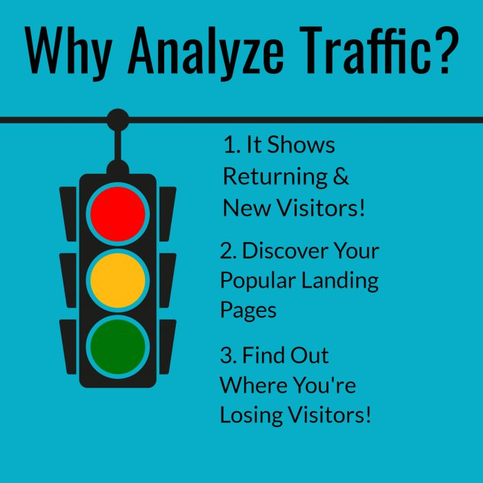 "website-traffic-analysis ""width ="" 700 ""height ="" 700 ""srcset ="" https://g6yi5yds49-flywheel.netdna-ssl.com/wp-content/uploads/2019/10/website-traffic-analysis-700x700 .jpg 700w, https://g6yi5yds49-flywheel.netdna-ssl.com/wp-content/uploads/2019/10/website-traffic-analysis-150x150.jpg 150w, https: //g6yi5yds49-flywheel.netdna-ssl .com / wp-content / uploads / 2019/10 / website-traffic-analysis-300x300.jpg 300w, https://g6yi5yds49-flywheel.netdna-ssl.com/wp-content/uploads/2019/10/website- traffic-analysis-768x768.jpg 768w, https://g6yi5yds49-flywheel.netdna-ssl.com/wp-content/uploads/2019/10/website-traffic-analysis-1024x1024.jpg 1024w, https: // g6yi5yds49- flywheel.netdna-ssl.com/wp-content/uploads/2019/10/website-traffic-analysis.jpg 1080w ""tailles ="" (largeur maximale: 700px) 100vw, 700px ""/></p> <h3><span style="